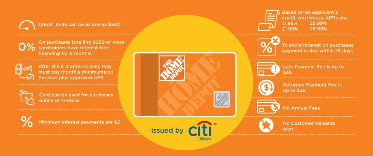 Image result for image home depot credit card cartoon