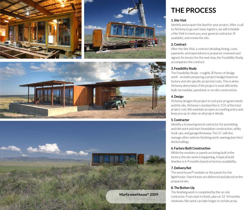 Alchemy Architects Weehouse Process Architect Architecture