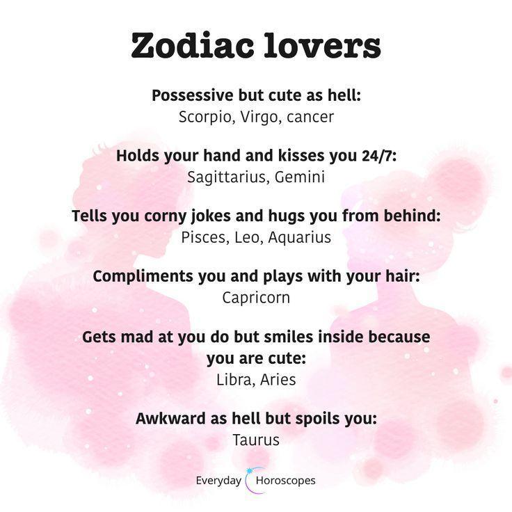 Zodiac Signs . Zodiac Signs