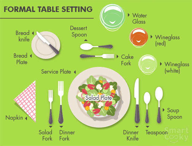 Your Guide To A Formal Table Setting.