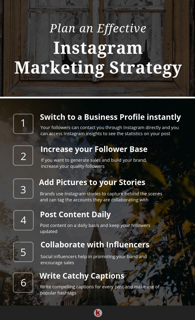 Basic Marketing Strategy for Instagram