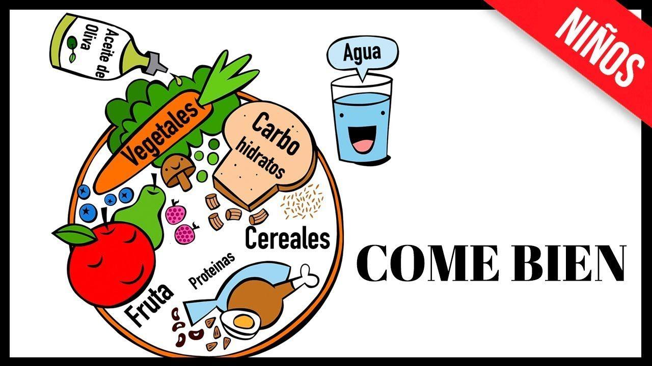 Alimentacion Para Ninos Alimentacion Saludable Para Ninos Alimentaci Alimentacion Para Ninos Alimentacion Saludable Para Ninos Alimentacion Saludable