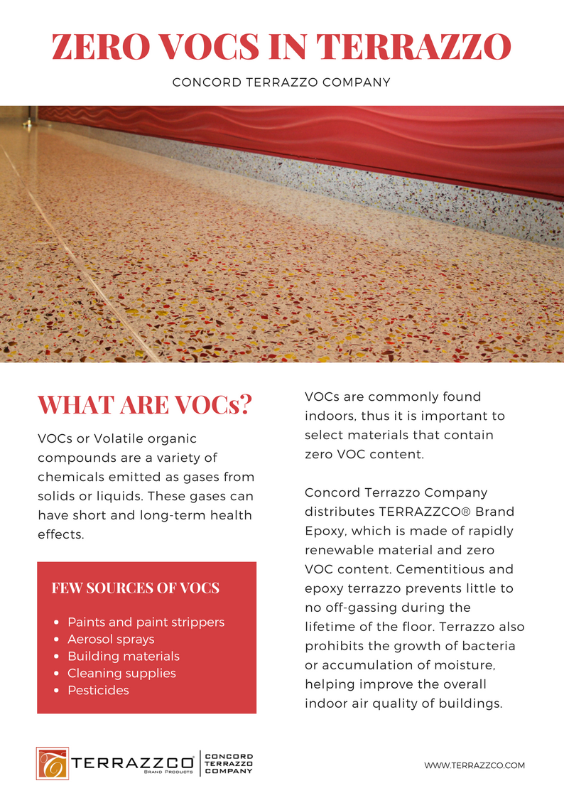 What Are Vocs There Are Zero Vocs In Terrazzo Concord Terrazzo Company Www Terrazzco Com Terrazzo Voc Flooring Sus Vocs Epoxy Resin