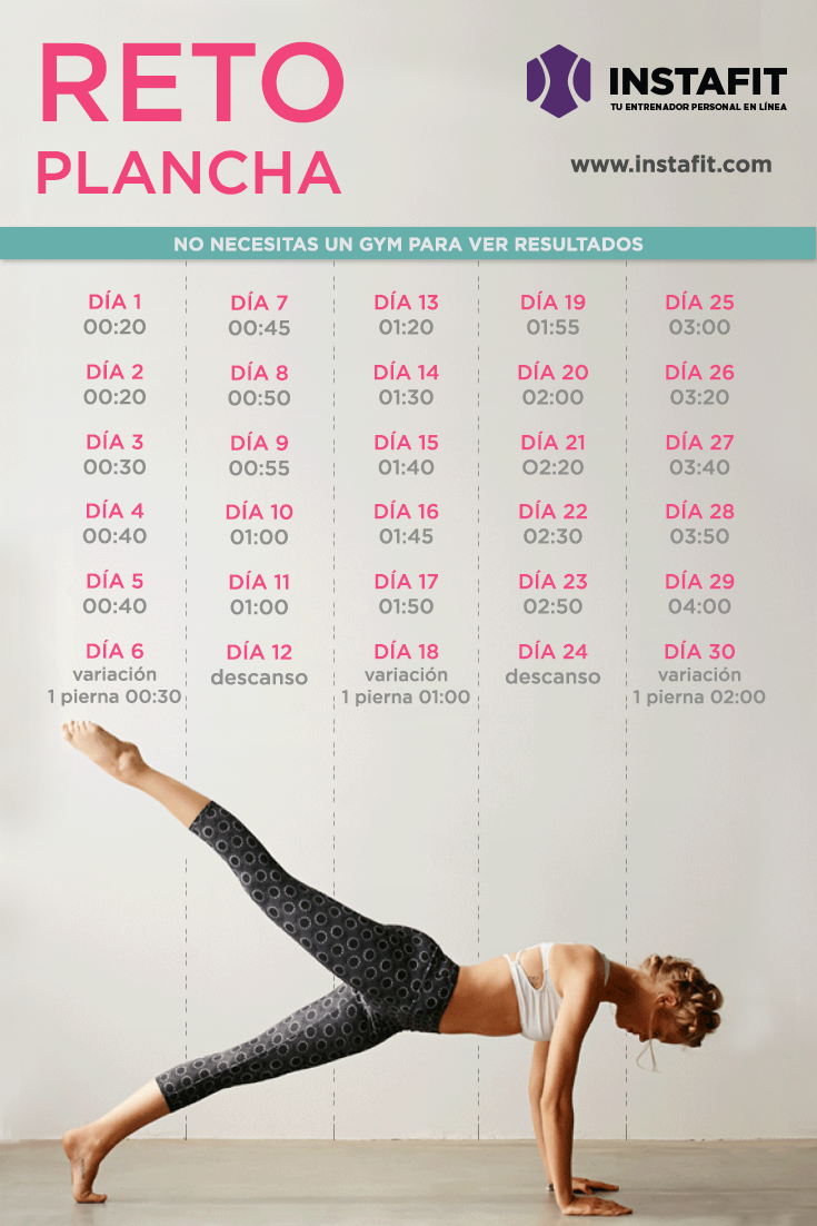 rutina de ejercicios plancha para casa