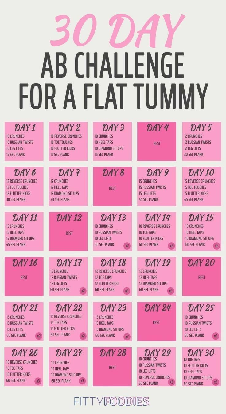Ab challenge for a flat tummy. Ab workout routine for women. Ab workout routine …