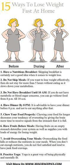 Weight Loss Sandwich