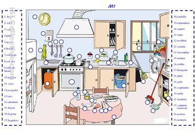 El vocabulario de la cocina para tener la imagen con una for Vocabulario cocina frances