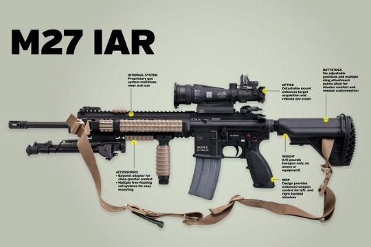 Resultado de imagen para M27