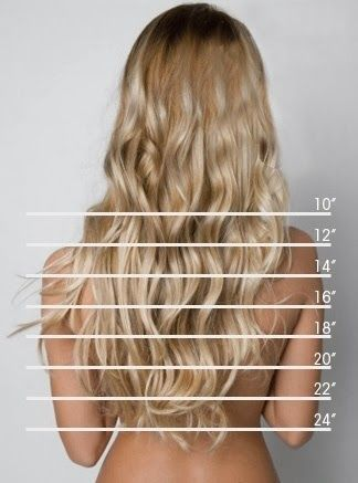 How To Grow Your Hair Faster 1 To 2 Inches In Just 1 Week Hair Length Chart How To Grow Your Hair Faster Long Hair Styles