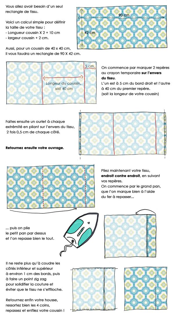 tuto comment cr er une housse de coussin vous m me m6 diy do it yourself pinterest. Black Bedroom Furniture Sets. Home Design Ideas