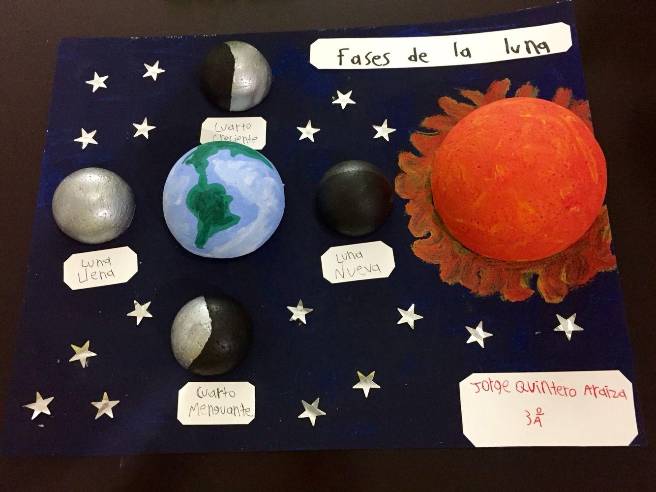 Maqueta Fases de la Luna | Maquetas para niños, Fases de la luna ...