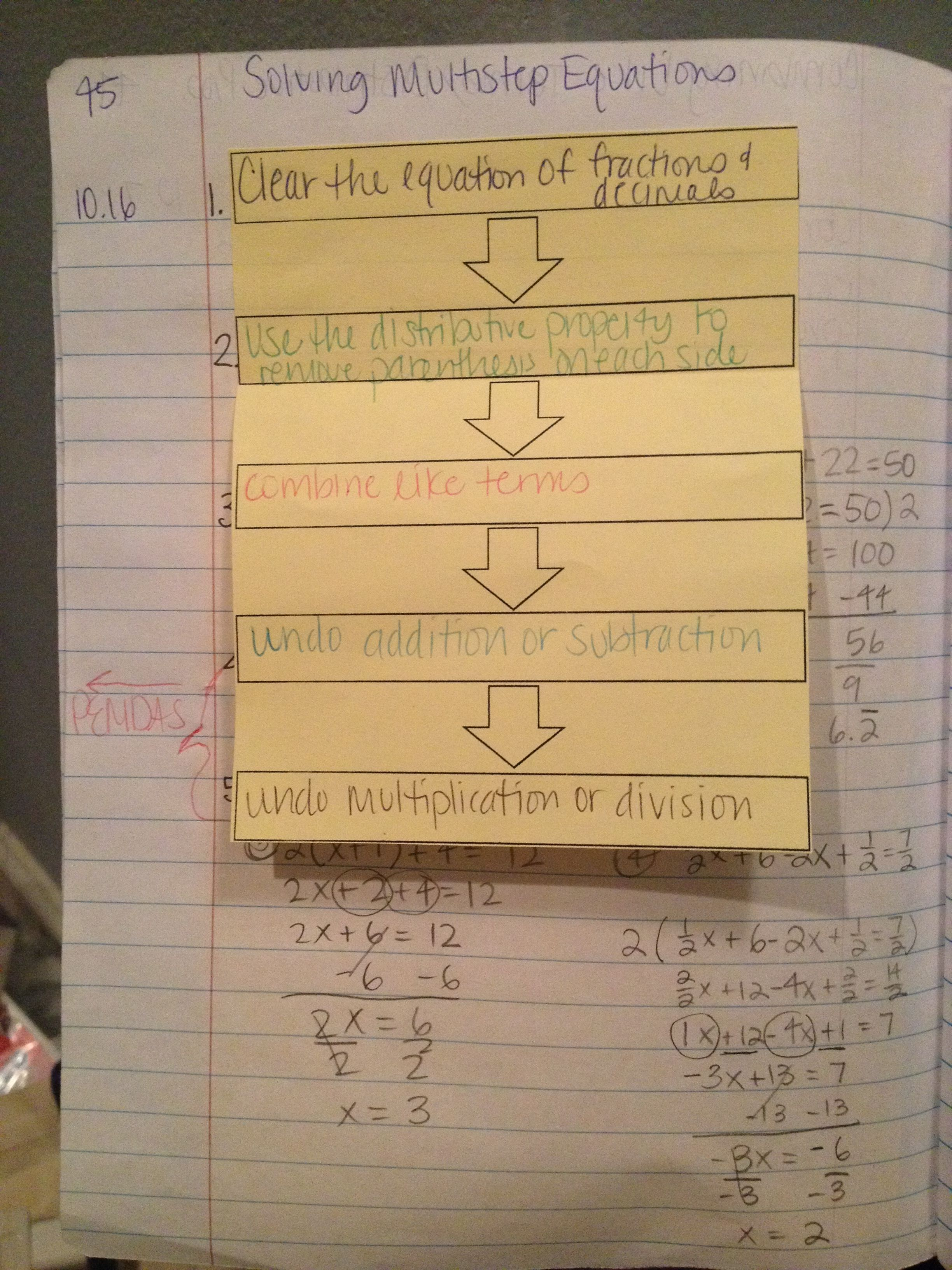 Flow chart for solving multistep equations. Students glued