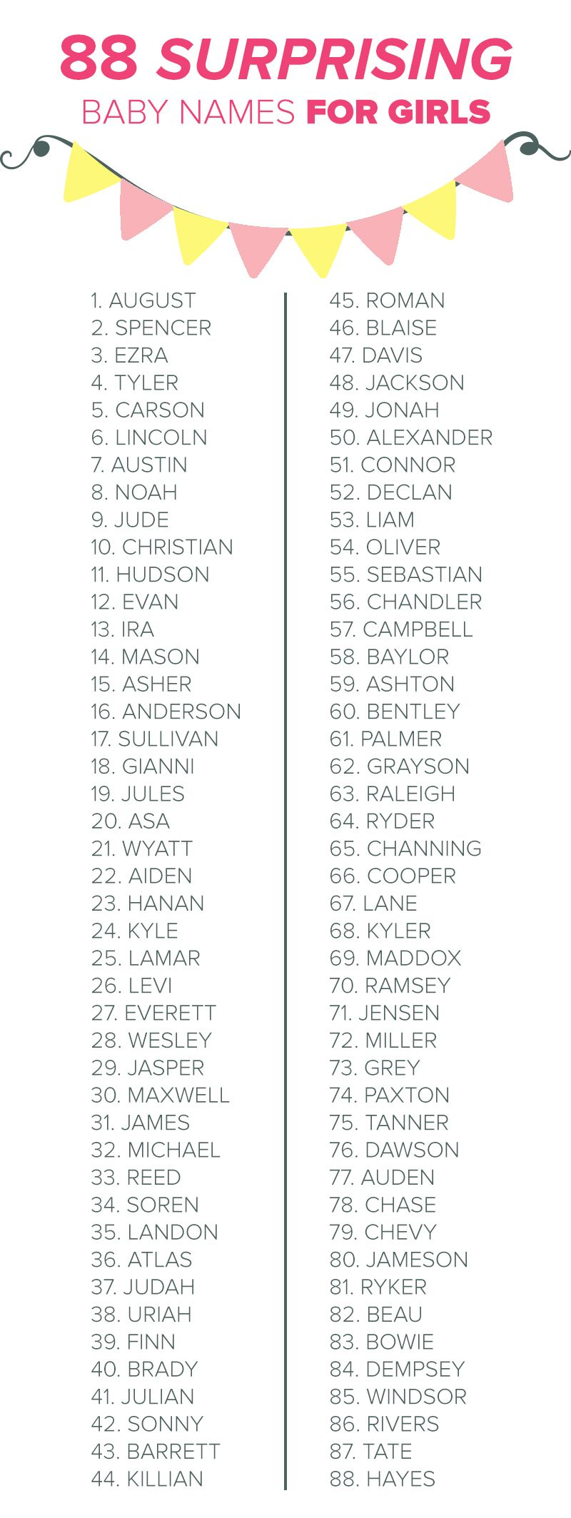 88 traditional boys' names that are now being used for ...