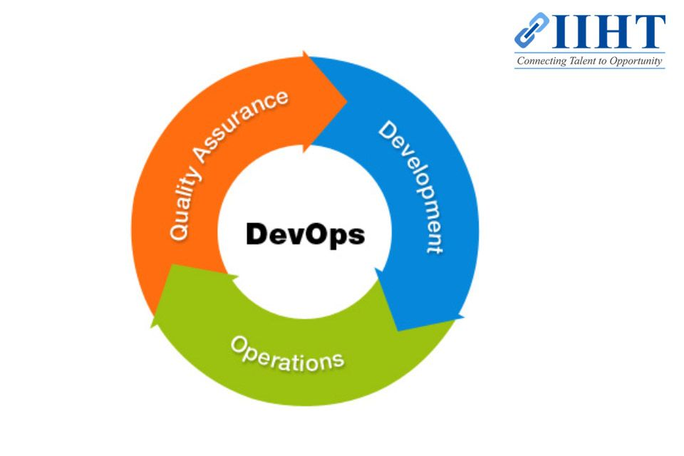 Get Ready For Devops Certification And Become A Devops Engineer With