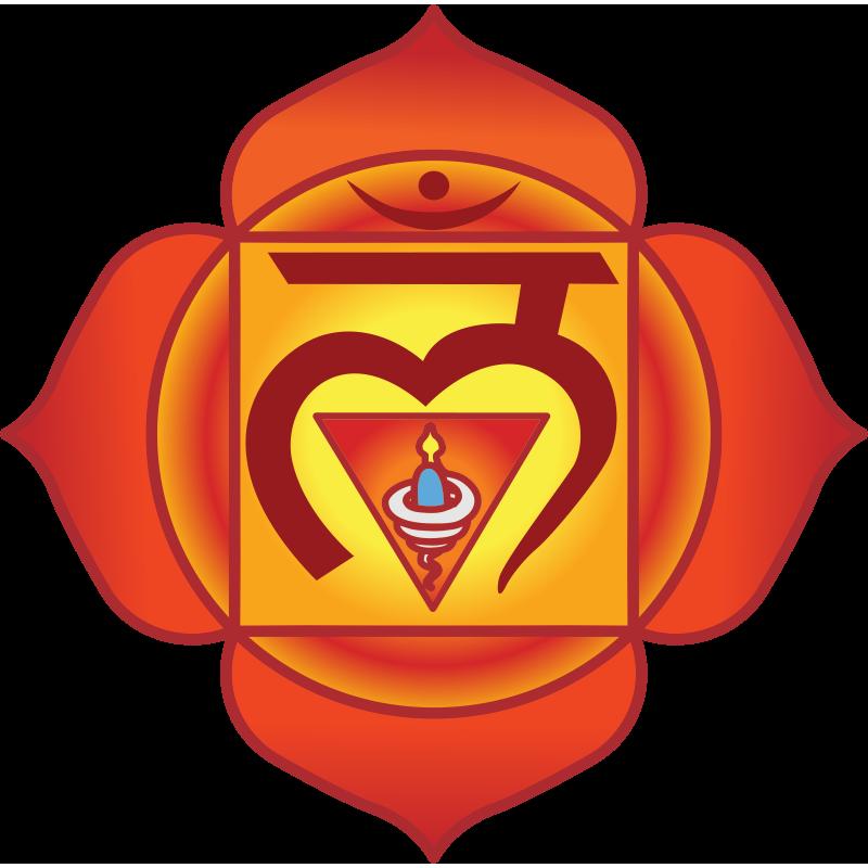 Root Chakra Symbol 1st Chakra Muladhara Chakra Pinterest