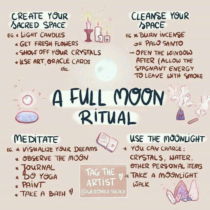 What Is A Moon Ritual? #modernwitch