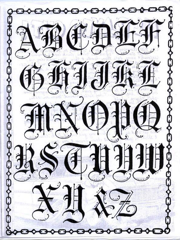Chulas Estilos De Letras Letras Goticas Abecedario Disenos De Letras