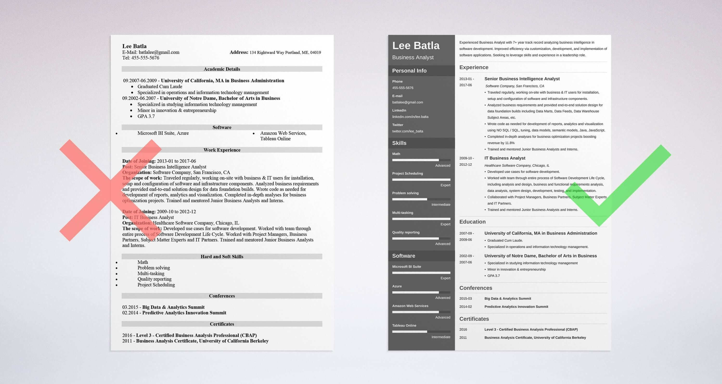 Business analyst resume examples incredible business