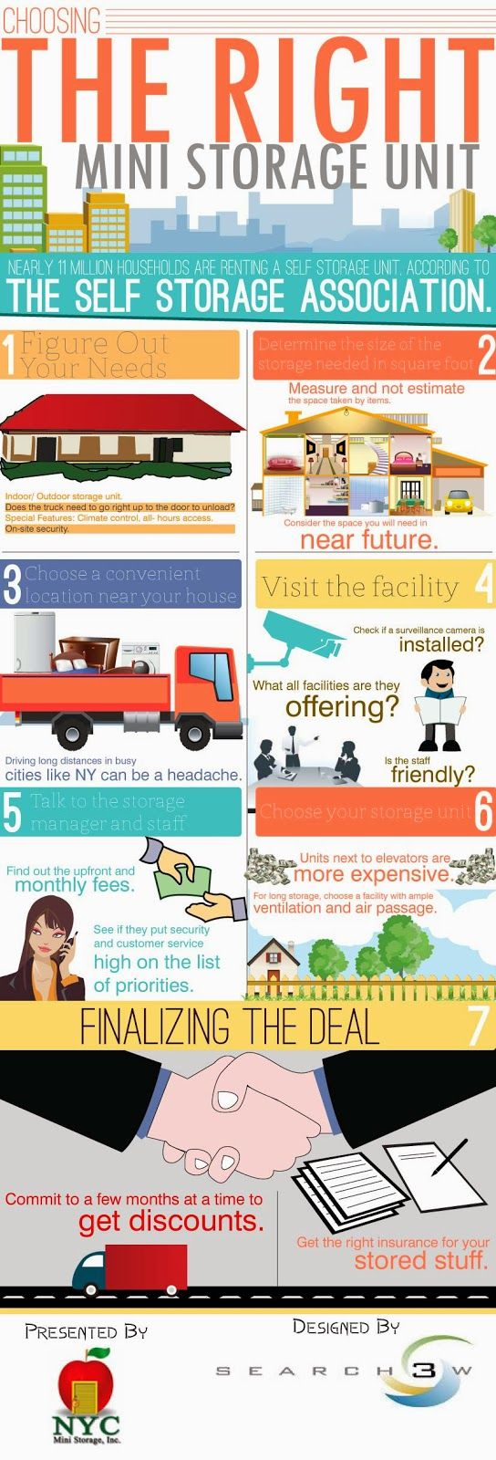 This infographic titled 'Choosing The Right Mini Storage Unit' has been created with the idea of showing the 7 steps to choose the mini storage unit which is most suitable to the hirer's needs.