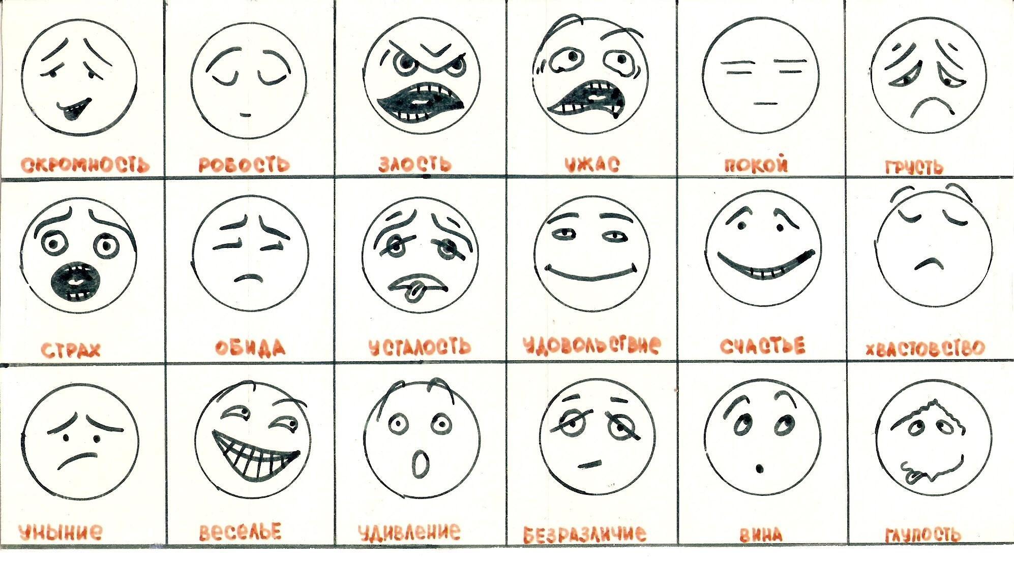 мимика в картинках с ответами последние годы россии