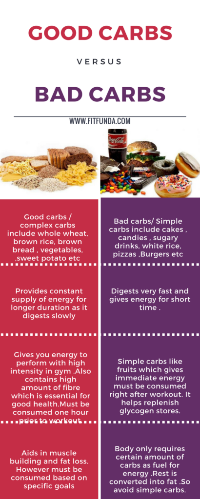 low carb diets vs high carb diets
