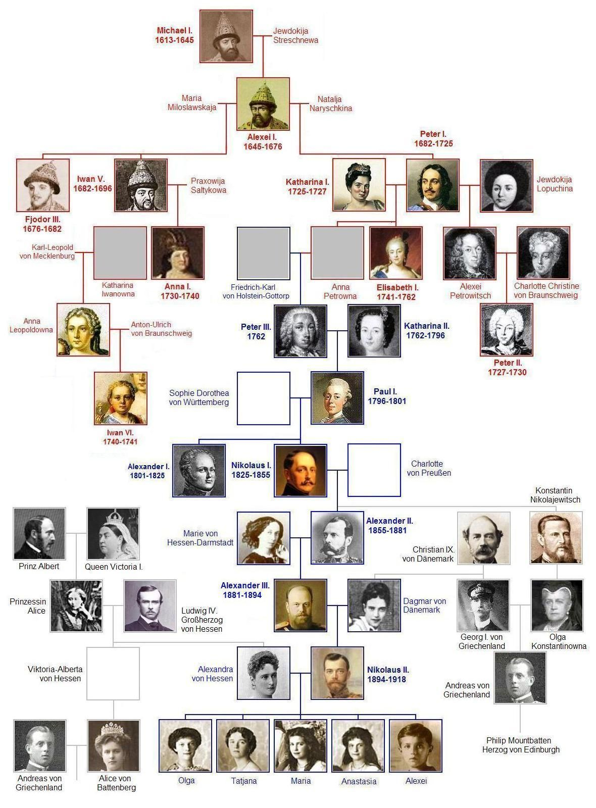 Queen Victoria and Prince Albert Family Tree - Bing Images ...