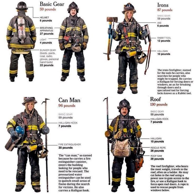 firefighter tools   firefighting   pinterest   firefighter, fire and ...