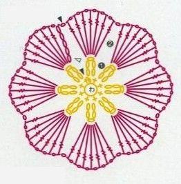 Carrs au crochet wczkowce kwiaty wiece itp pinterest crochet flower diagram ccuart Gallery