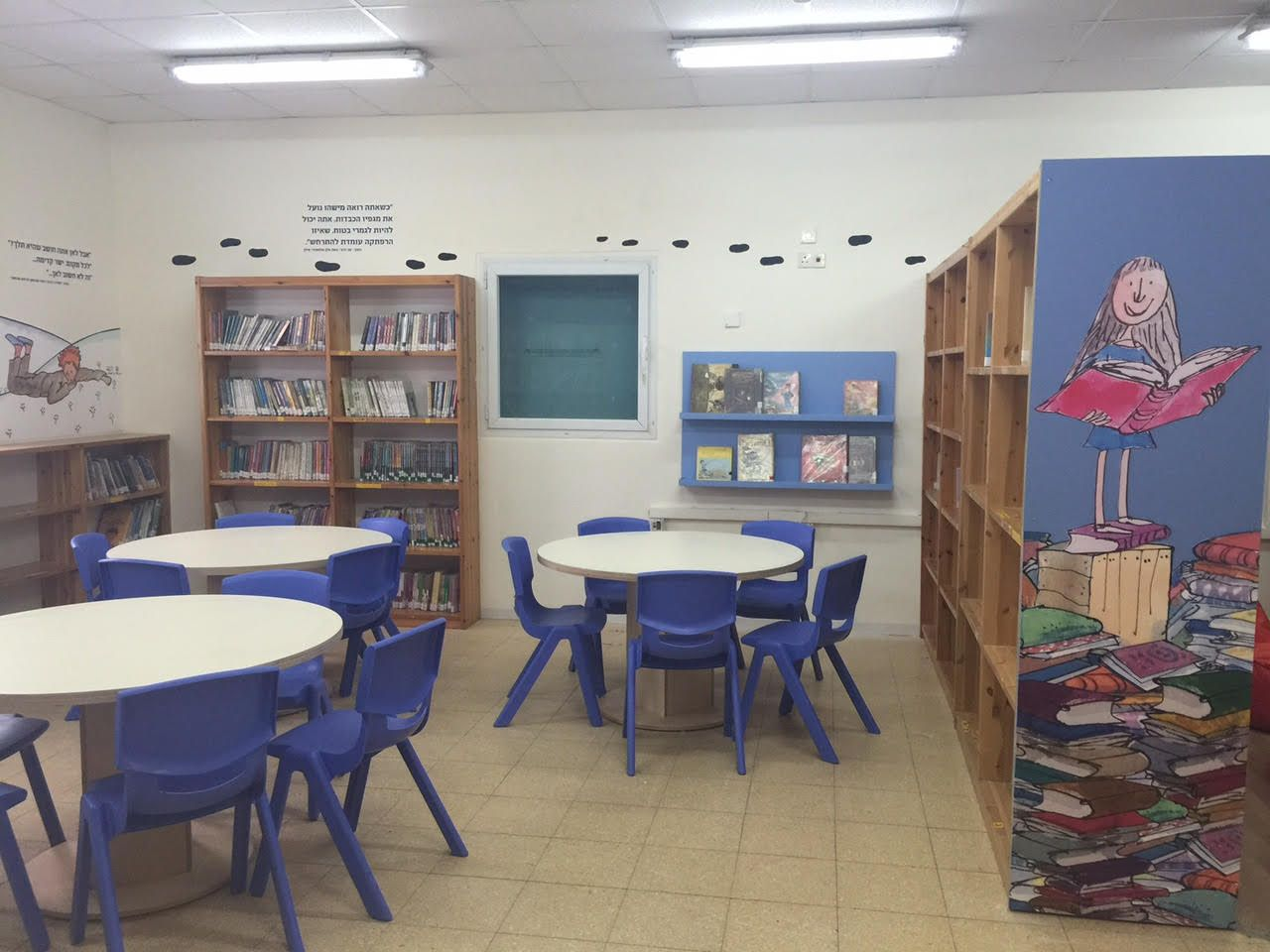 עיצוב סביבה לימודית ומרחבי למידה ללמידה משמעותית לבית ספר