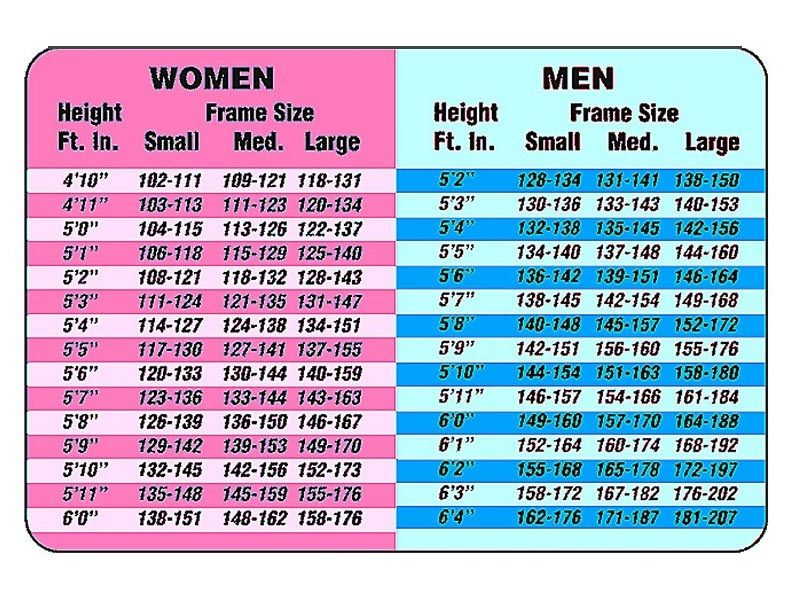 normal weight for 4 10 female