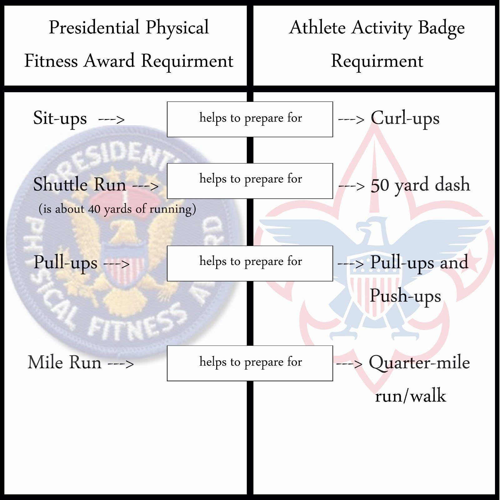 Athlete Activity Badge