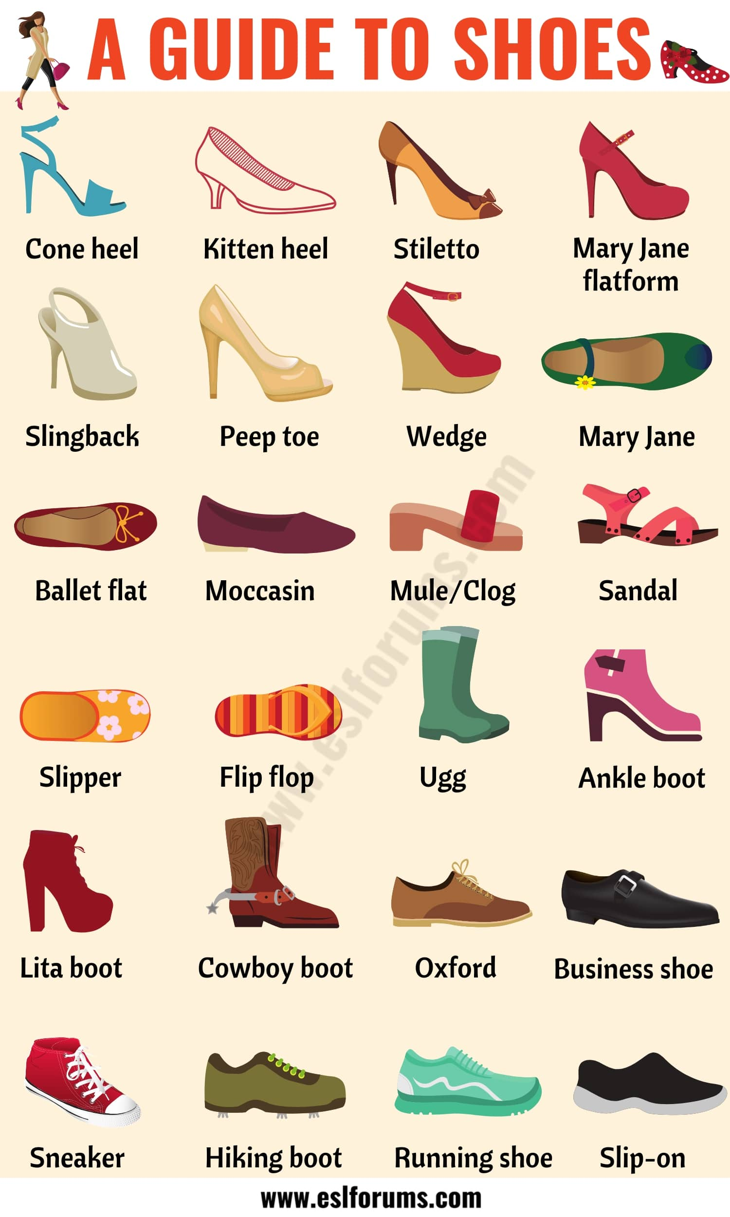 Types Of Shoes Learn Different Shoe Styles With Pictures