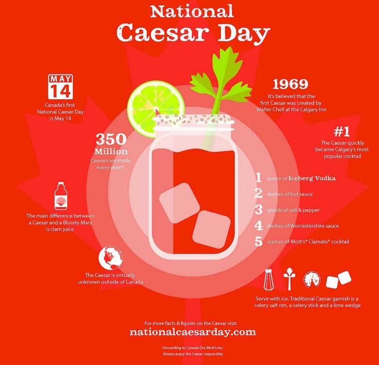 Hail Caesar, Calgary's Cocktail! National caesar day