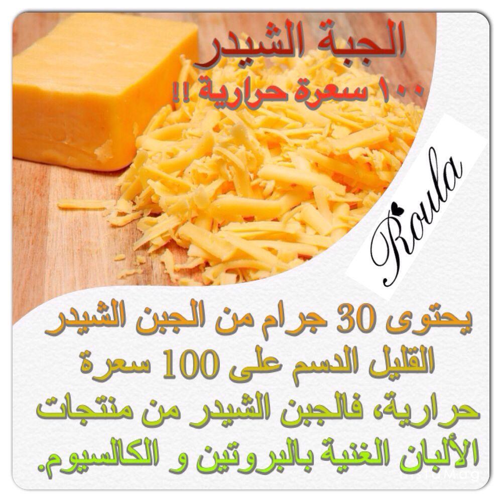 الجبنة الشيدر يحتوى 30 جرام من الجبن الشيدر القليل الدسم على 100 سعرة حرارية فالجبن الشيدر من منتجات الألبان الغنية بالبروتين و الكالسي Diet Tips Food Fruit