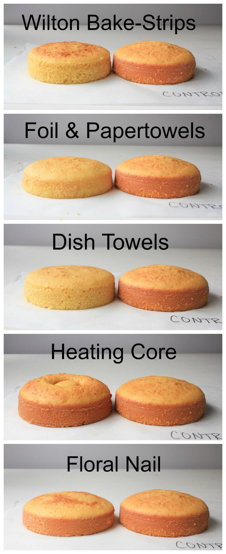On the Level: How to Bake a Flat Cake,  On the Level: How to Bake a Flat Cake,
