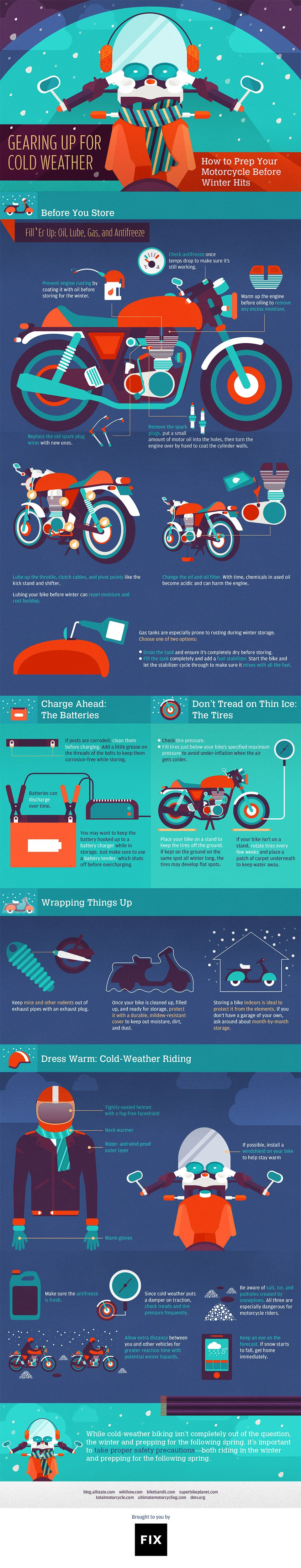 Whether you plan on riding your bike in the cold weather, or putting it away in storage, this graphic explains all the preparations you should handle before the cold creeps up on you.