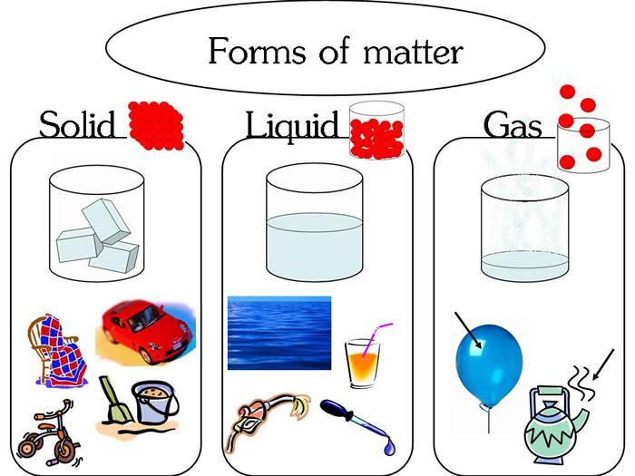 Liquids and solids jeschofnig