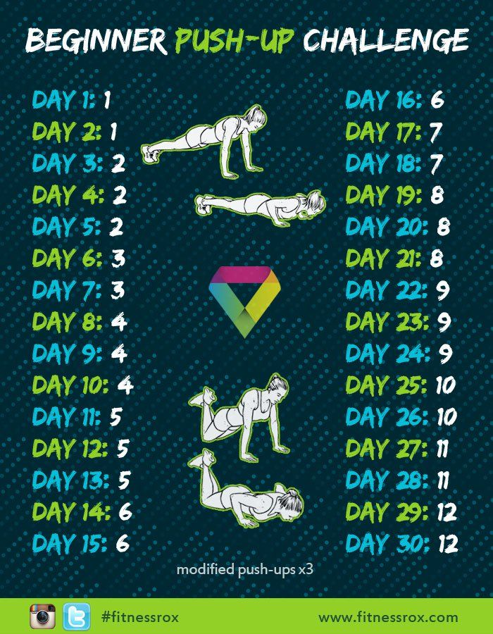 Pin by Oildipity on Workout - Sweat It Out!! | Push up