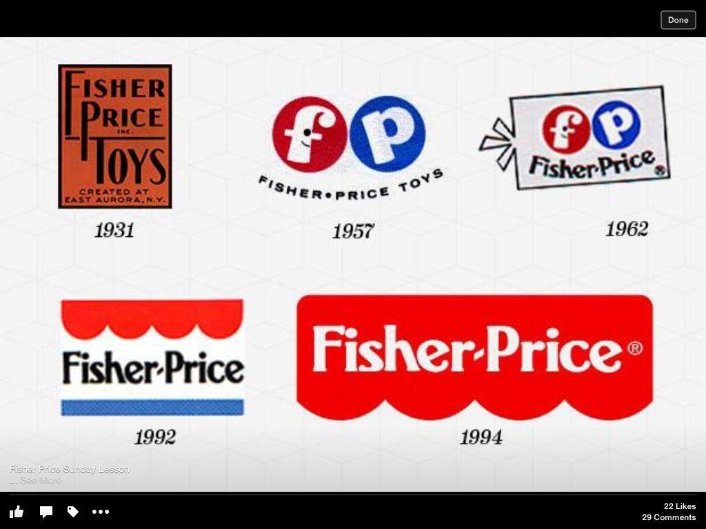 Fisher Price Logo history Logo design branding graphics