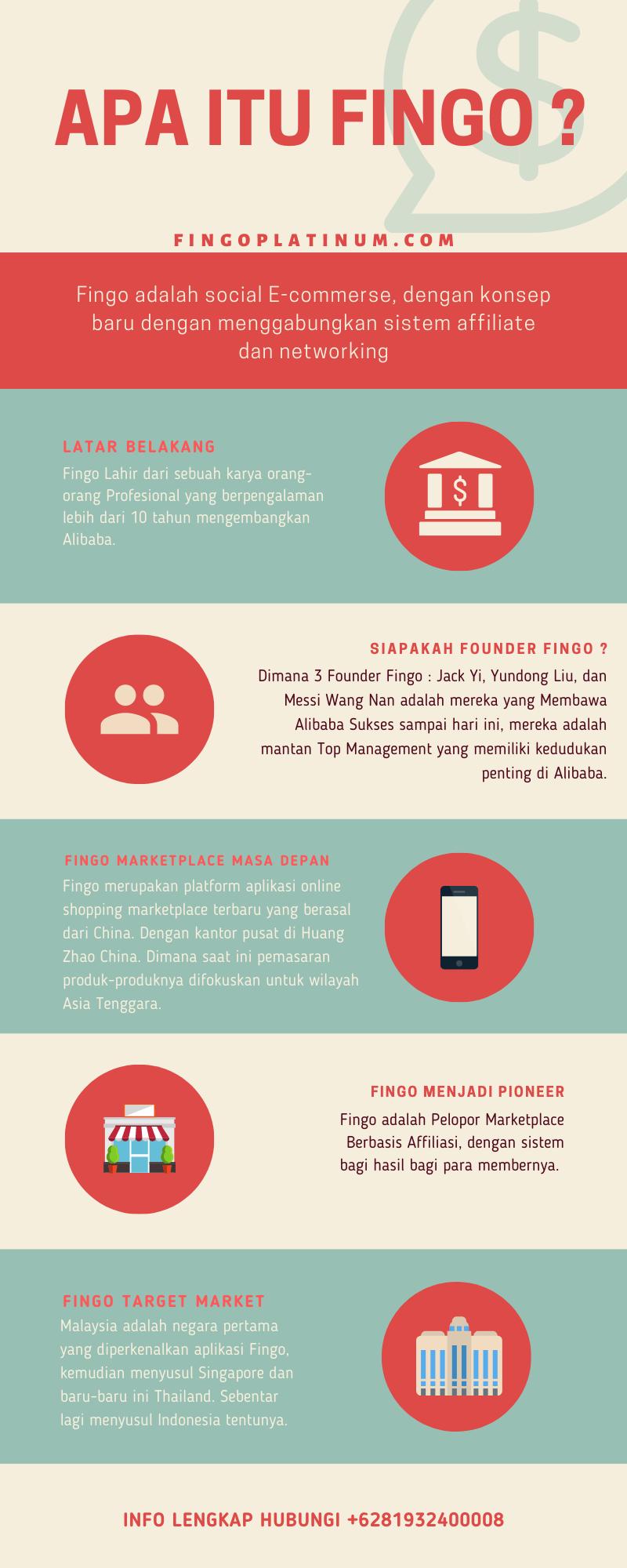 Apa Itu Fingo Bagaimana Cara Kerja Fingo Hp 62819 3240 0008 Ide Bisnis Pemasaran Bisnis Marketing