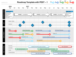Strategy Roadmap Template (Visio) | Project | Project management ...