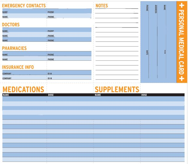 Wallet Medication Card Card Template Medical Medication List