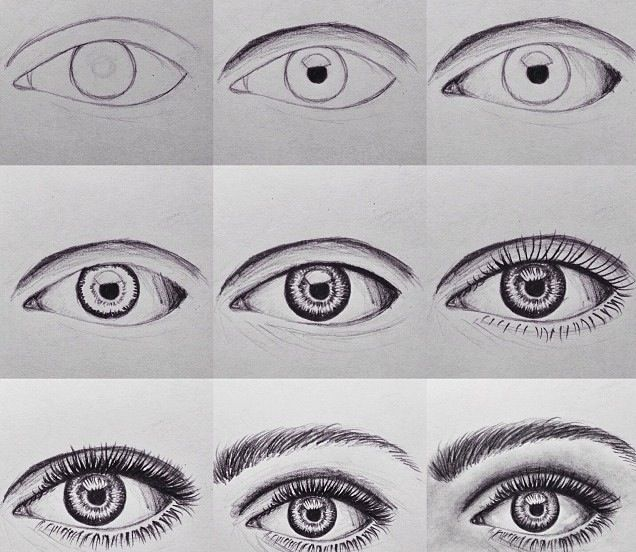 Drawing eyes google search drawings pinterest drawing eyes how to draw an eye premier dessin du carnet ccuart Choice Image
