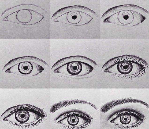 drawing eyes - Google Search #pencildrawingtutorials