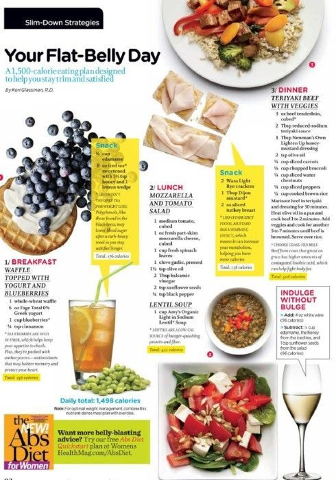 Drop 1 Pound by Next Week With This Plan | OBSESS | Flat ...