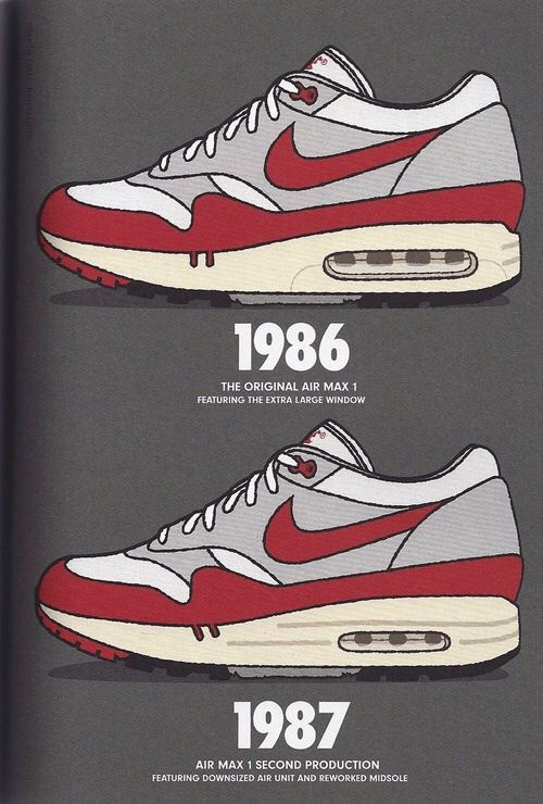 online store 02e9d 9b262 Nike Air Max 1  Shoes  Sneakers nike, Nike air max, Nike air