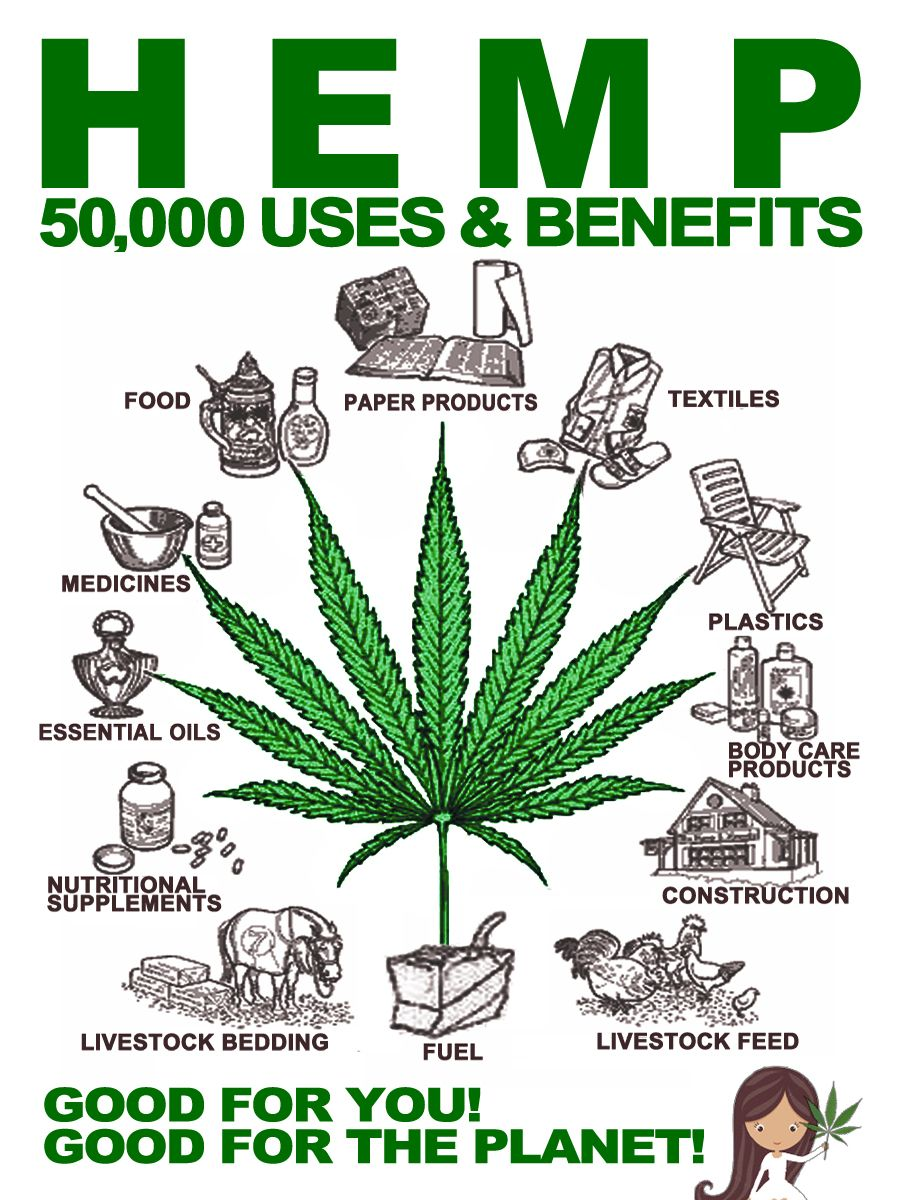 an overview of the legalization of marijuana and its benefits In a paper released on feb 15, 2008, the american college of physicians (acp) stated its support for the use of nonsmoked forms of thc, research on the benefits of medical marijuana, review of the federal scheduling of marijuana, and exemption from criminal prosecution.