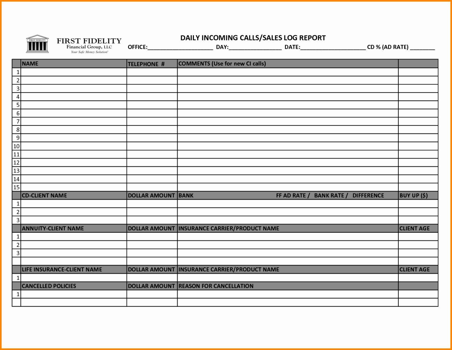 004 Template Ideas Sales Calls Report Sample Call Reports Or Intended For Sales Call Report Template Sales Report Template Report Template Report Card Template