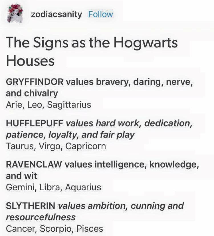 The Signs As The Hogwarts Houses Zodiac Zodiac Zodiac Signs Zodiac Signs Horoscope