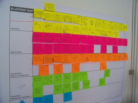 Final Service Blueprint for STAGE Service design, Ui ux and Design - new blueprint resumes & consulting reviews